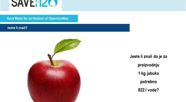 PREZENTACIJA PROJEKTA U IMPACT CENTRU Save H2O